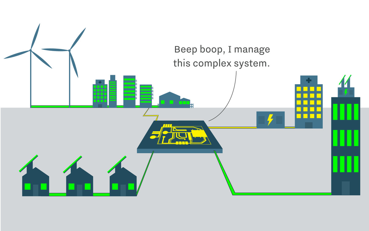 Meet The Microgrid The Technology Poised To Transform