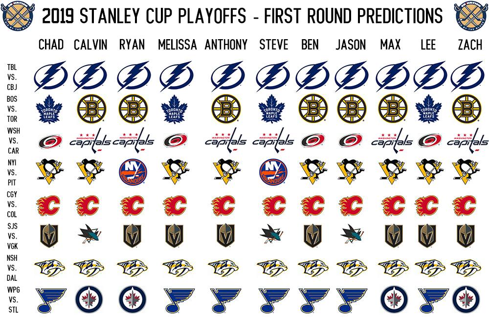 Round 1 Playoff Predictions