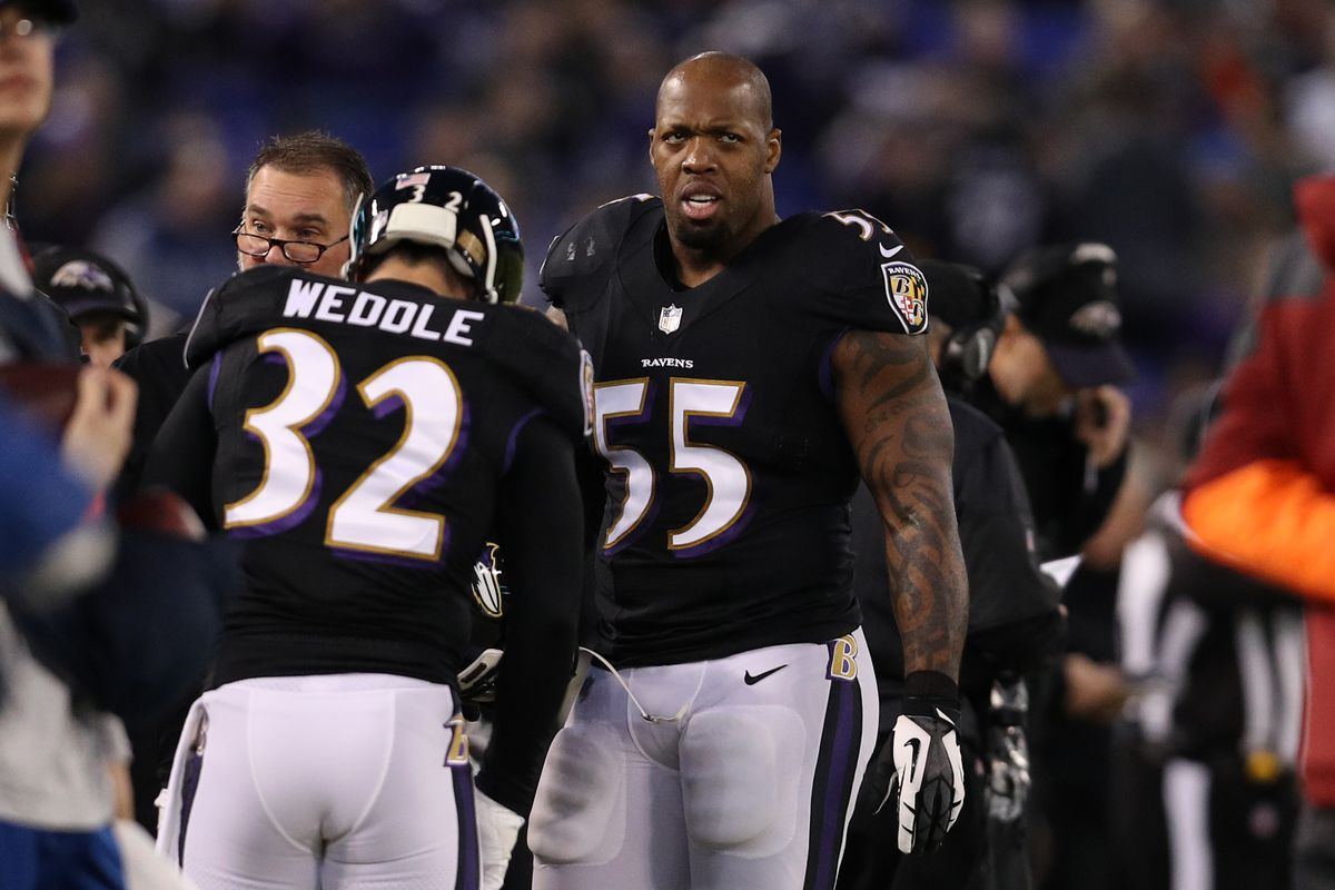 7f3fd9b4e Which Ravens deserve to make the NFL top 100 list for 2018 ...