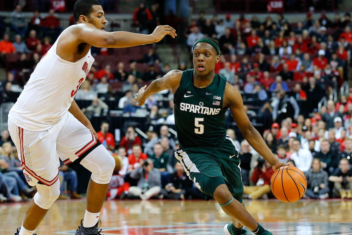 2019 20 Michigan State Spartans Basketball Season Preview