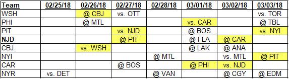 2-25-2018 Metropolitan Division Weekly Schedule