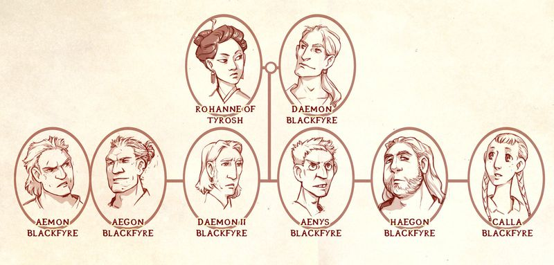 house_blackfyre_by_poly_m_d9wn3rv Targaryen family tree Game of Thrones' dynasty explained