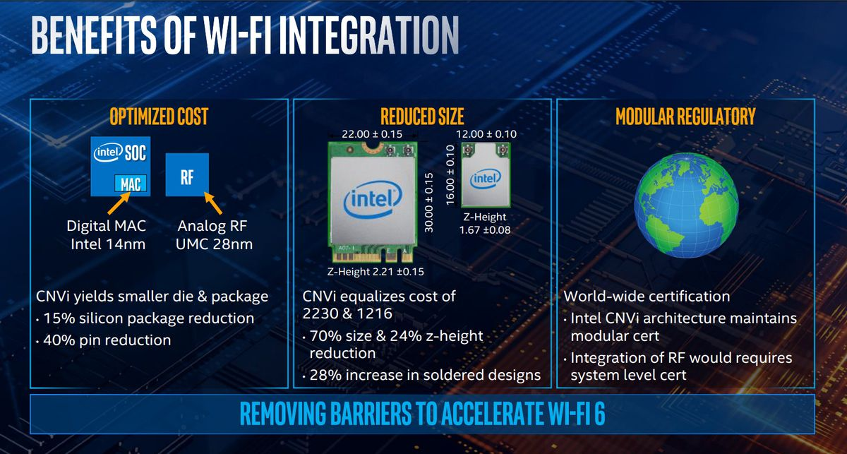 Intel's 10th Gen, 10nm Ice Lake CPUs: everything you need to