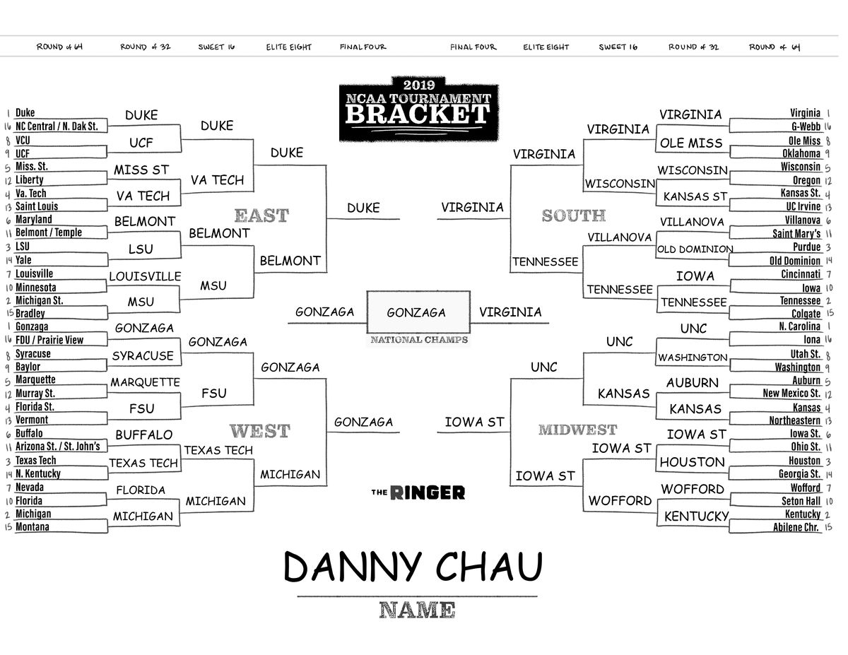The Ringer Staff's Extremely Expert 2019 March Madness