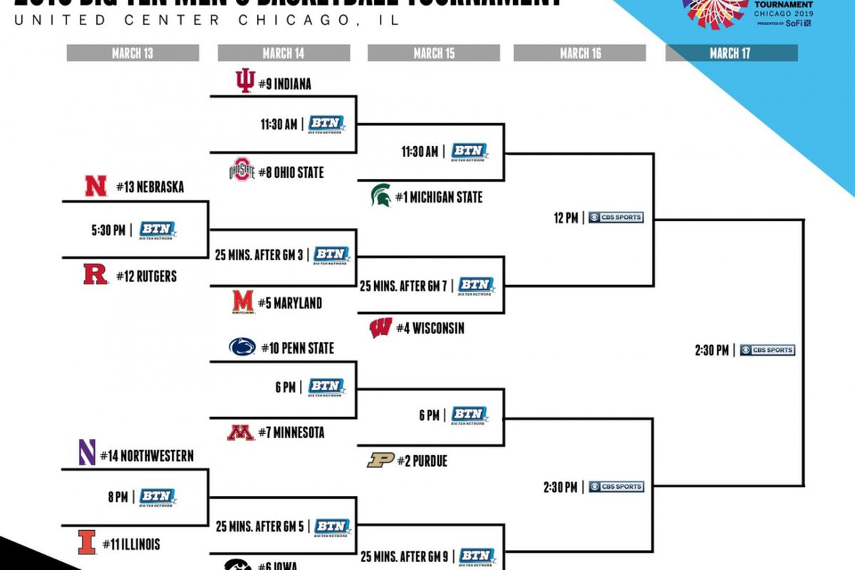 2019 big ten men�s basketball tournament bracket pick�em