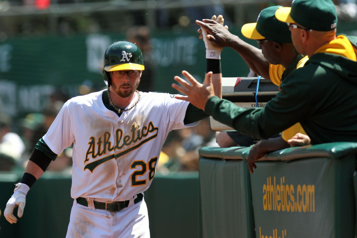 How long of a leash will Eric Sogard's glove earn him if he doesn't start hitting soon?