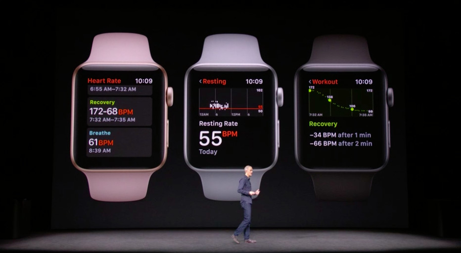 Three Apple Watch screens showing new heart rate data