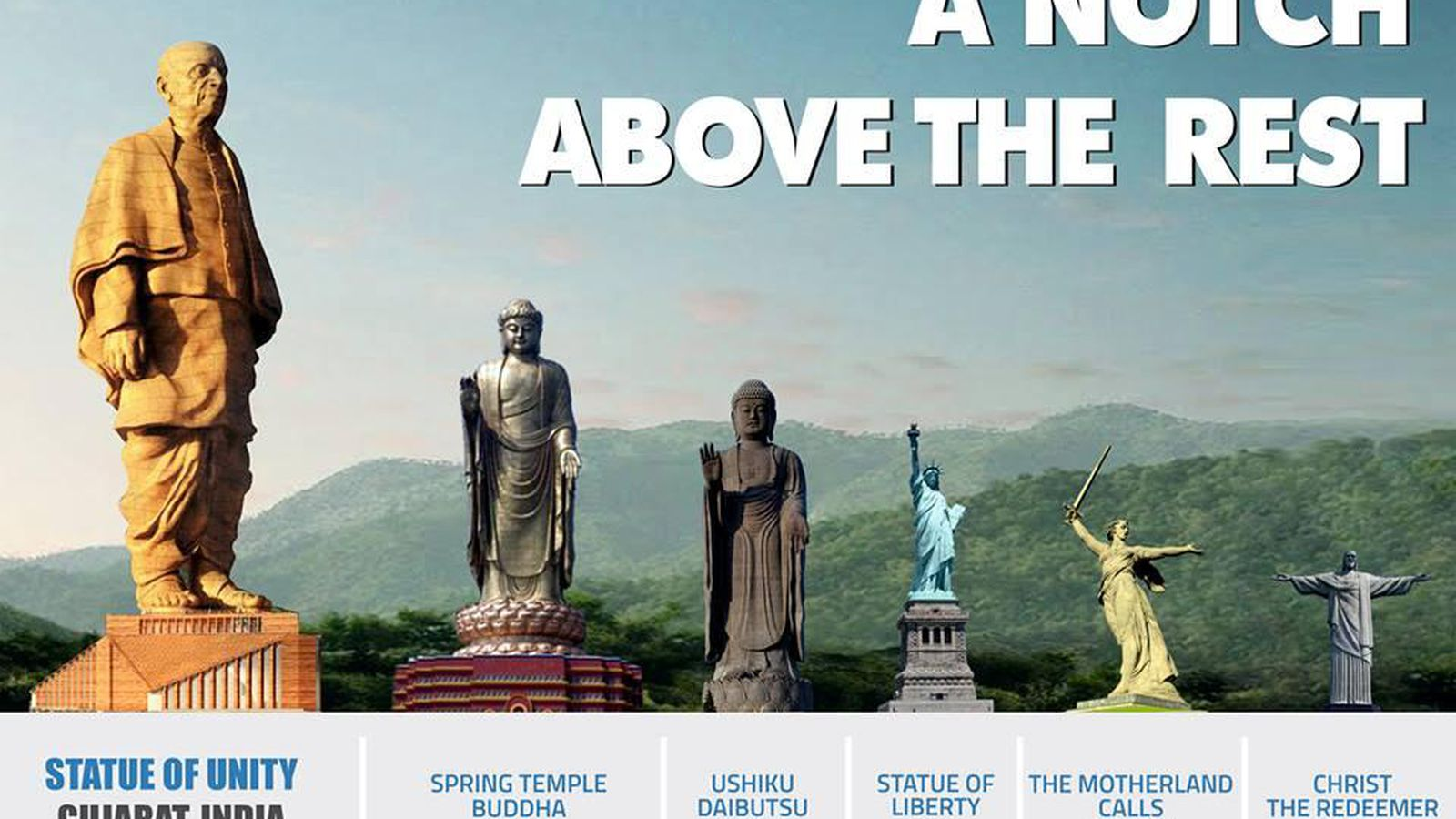 India Begins Construction On The World S Largest Statue