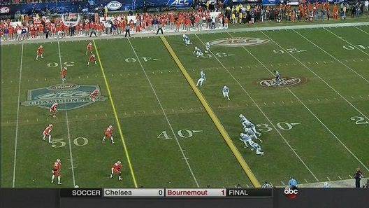 Clemson UNC bad offside call