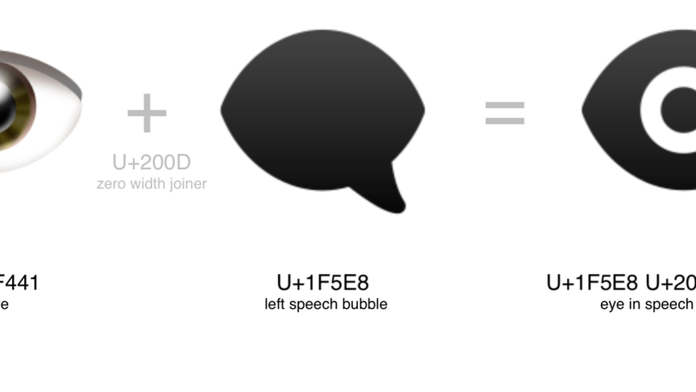 Apple's new mystery emoji might be part of an anti-bullying