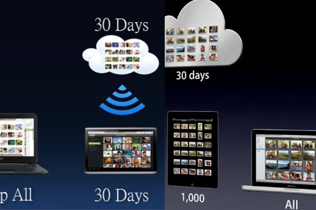 Acer iCloud