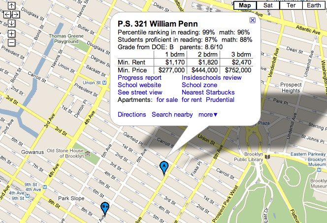 A search for P.S. 321, an A-rated school in Brooklyn, shows market rate rents and home prices in the area and a link to the nearest Starbucks.