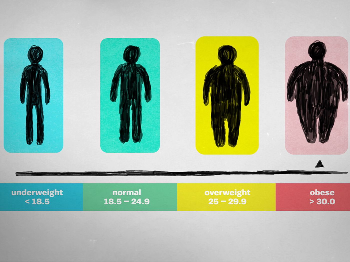 What BMI doesn't tell you about your health - Vox