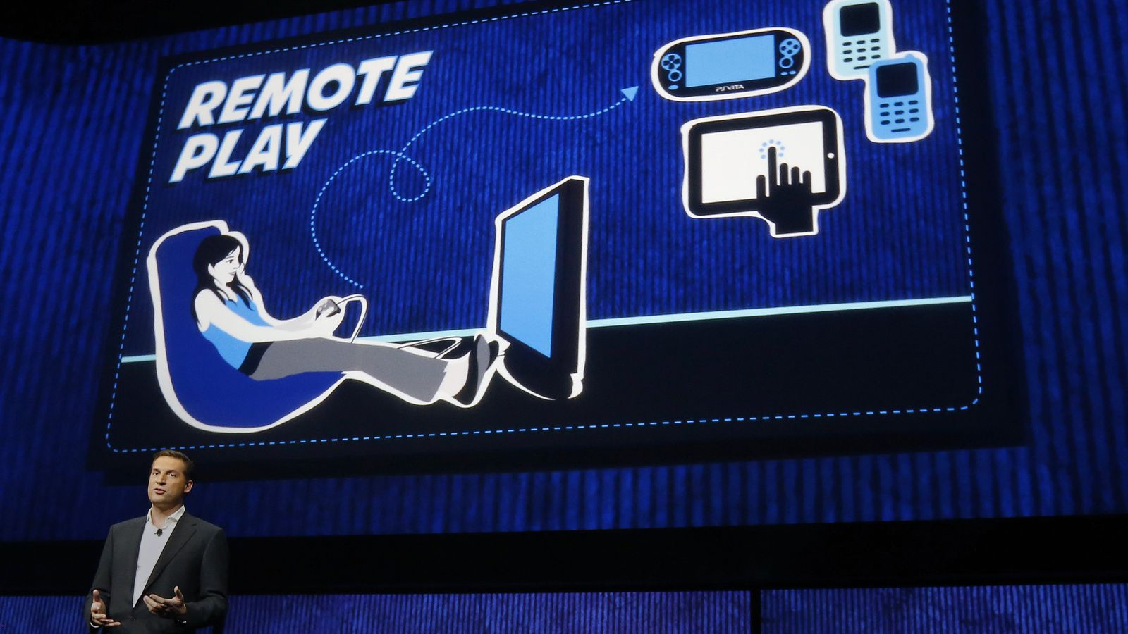 how to set up remote play ps4 mac