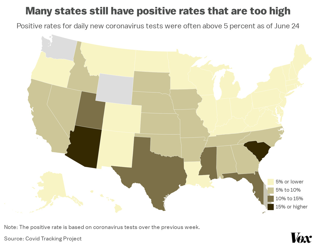 A map showing that many states still have coronavirus test positive rates that are too high.