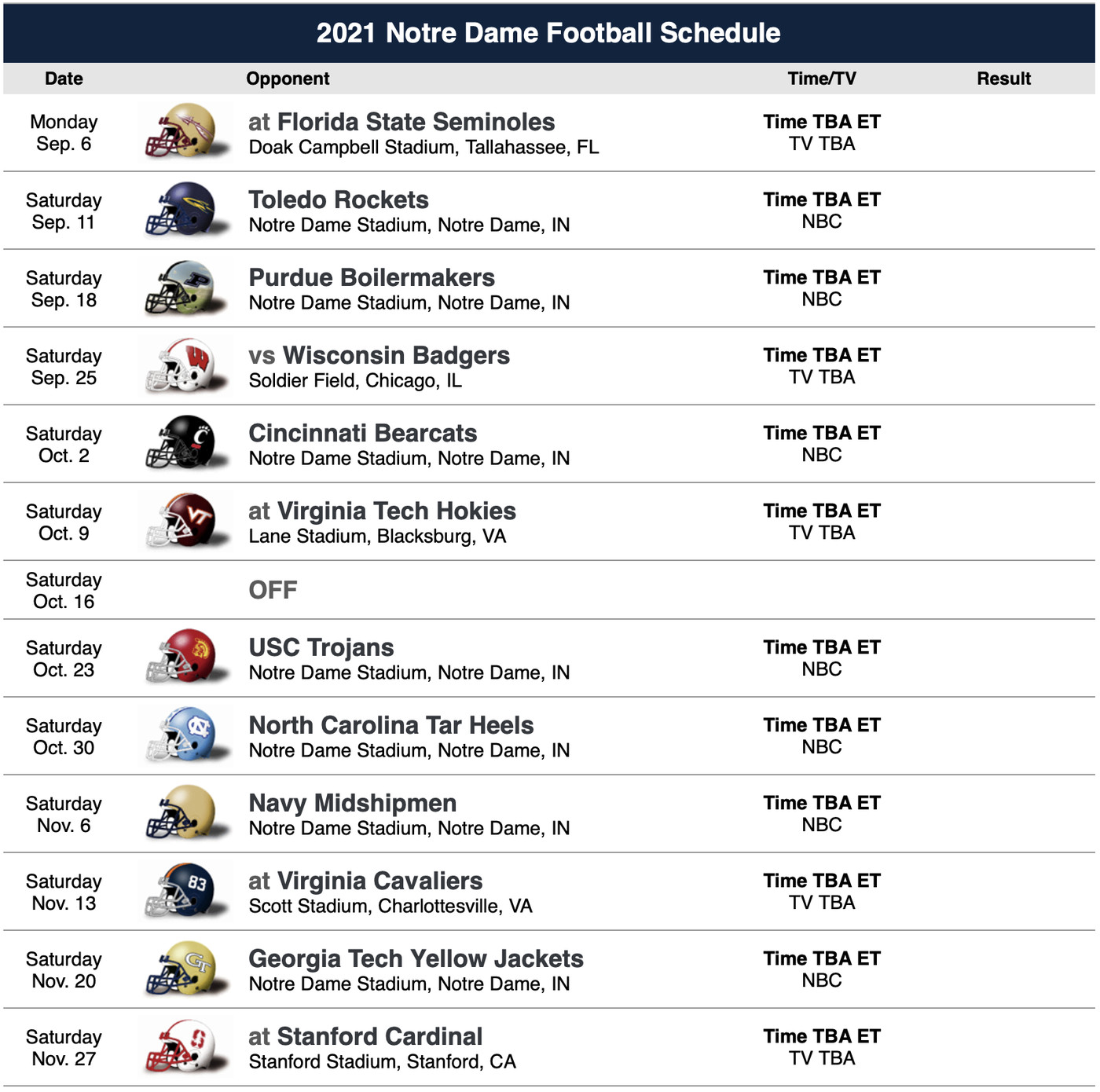 Looking Ahead To The 2021 Notre Dame Football Schedule And How It Works One Foot Down