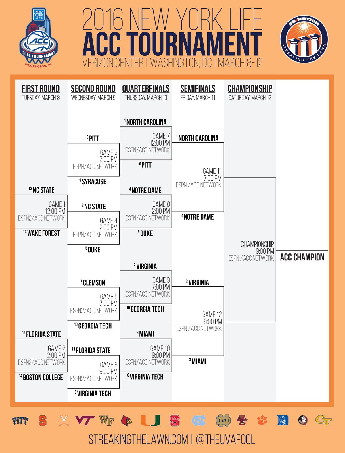 STL ACC Bracket Semifinals