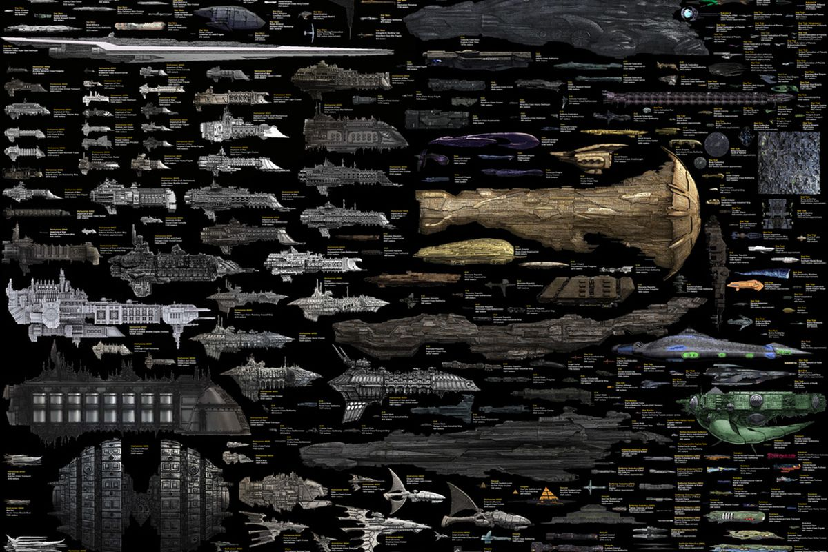 Colossal chart compares hundreds of sci-fi's greatest ...