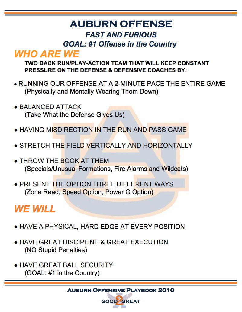 Football playbooks: All the stuff in them besides just plays