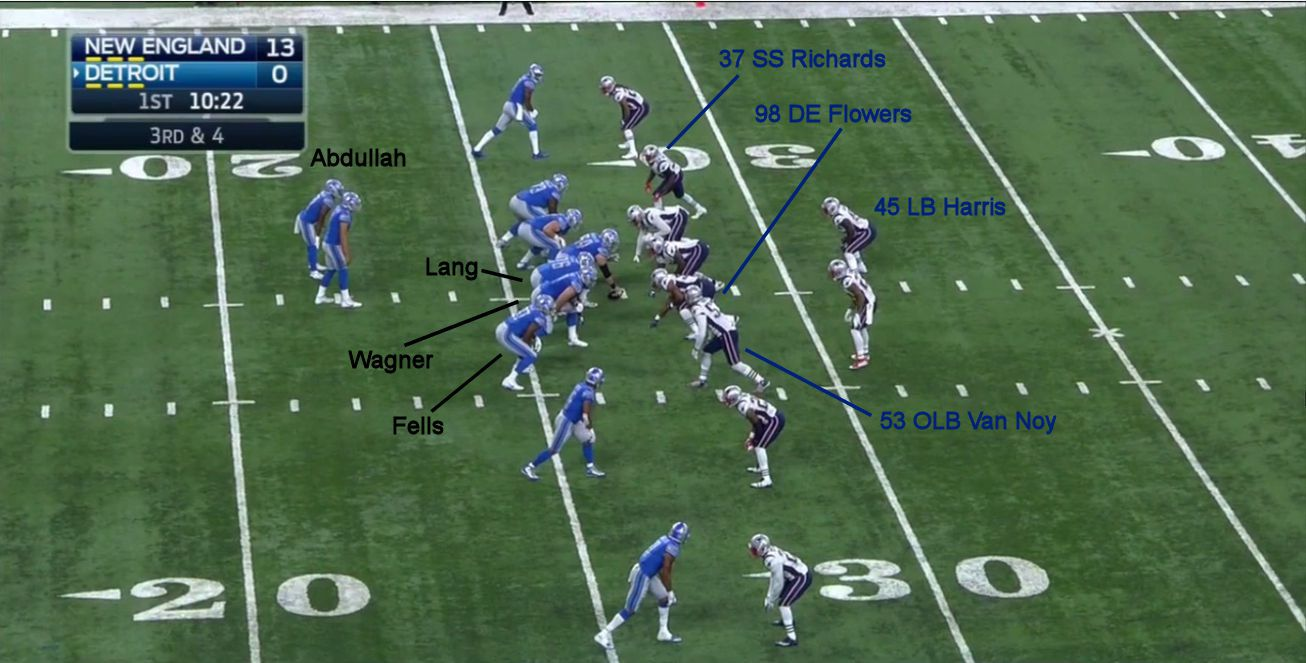 801fc545 The Lions' offensive line is starting to come together - Pride Of ...