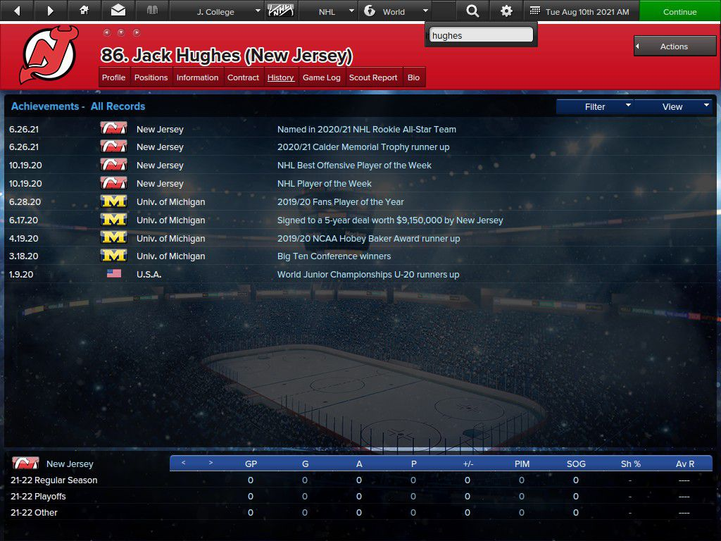 Hughes Achievements after 2 Seasons