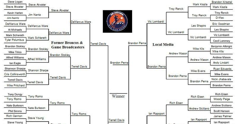 2018_media_madness_bracket_championship
