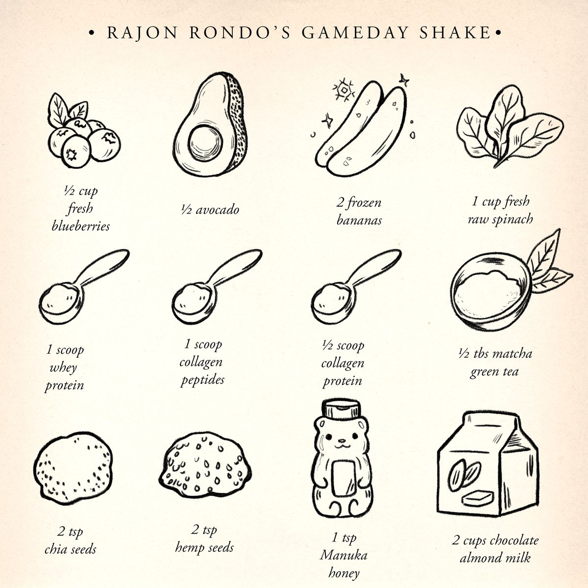 An image listing all of the ingredients in Rajon Rondo's gameday shake, including blueberries, avocado, bananas, and proteins