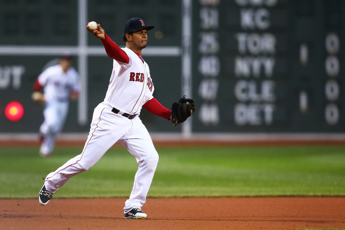 Marco Hernandez is the Red Sox\' best second base option - Over the ...