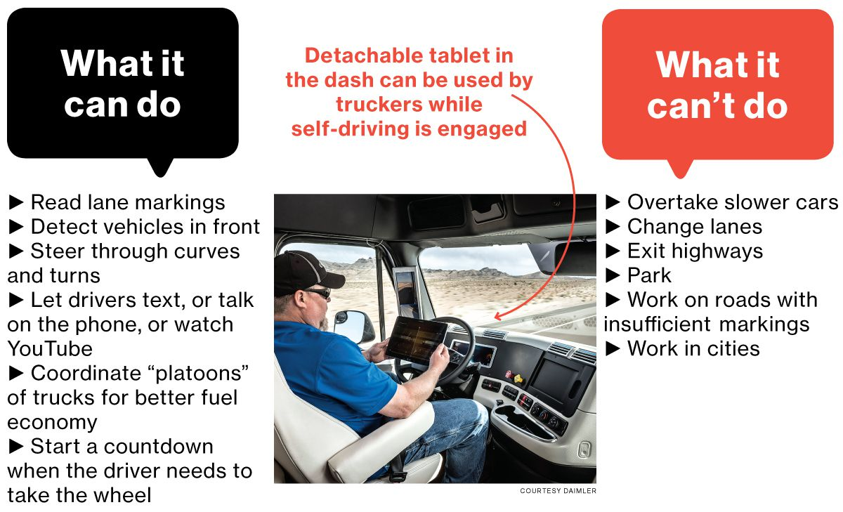 1 8 million American truck drivers could lose their jobs to robots