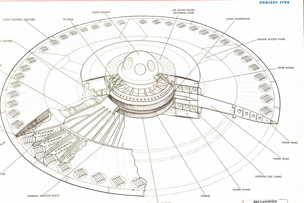 USAF UFO - National Archives