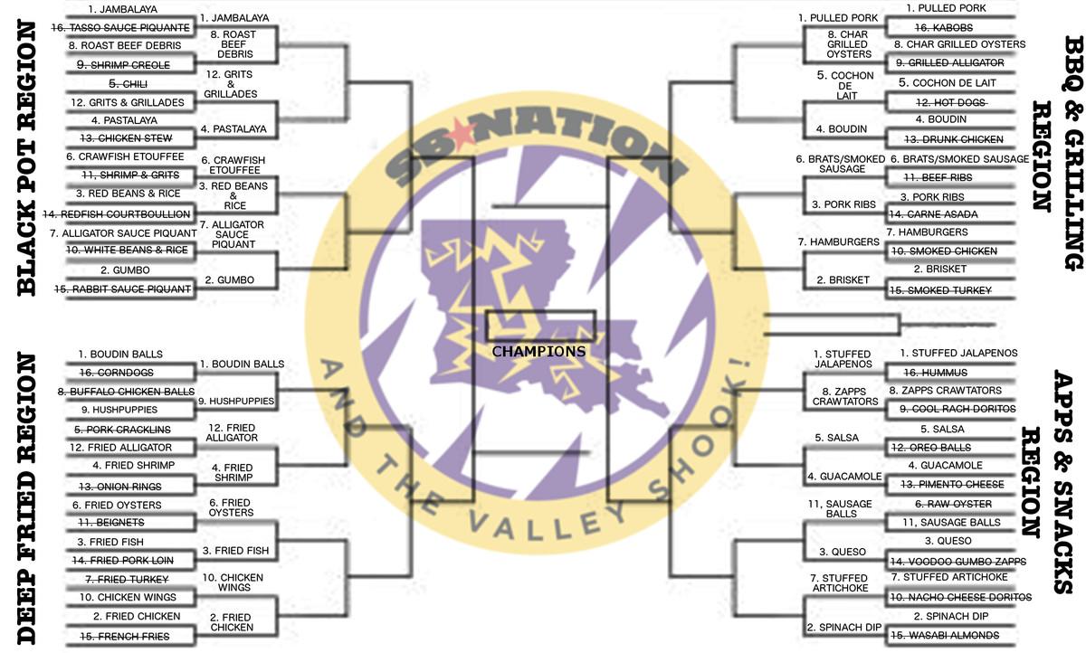 Tailgate Bracket Round 2