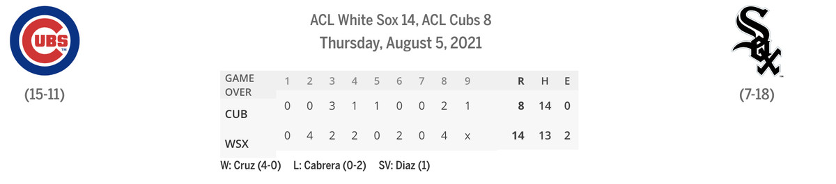 ACL Cubs/Sox linescore