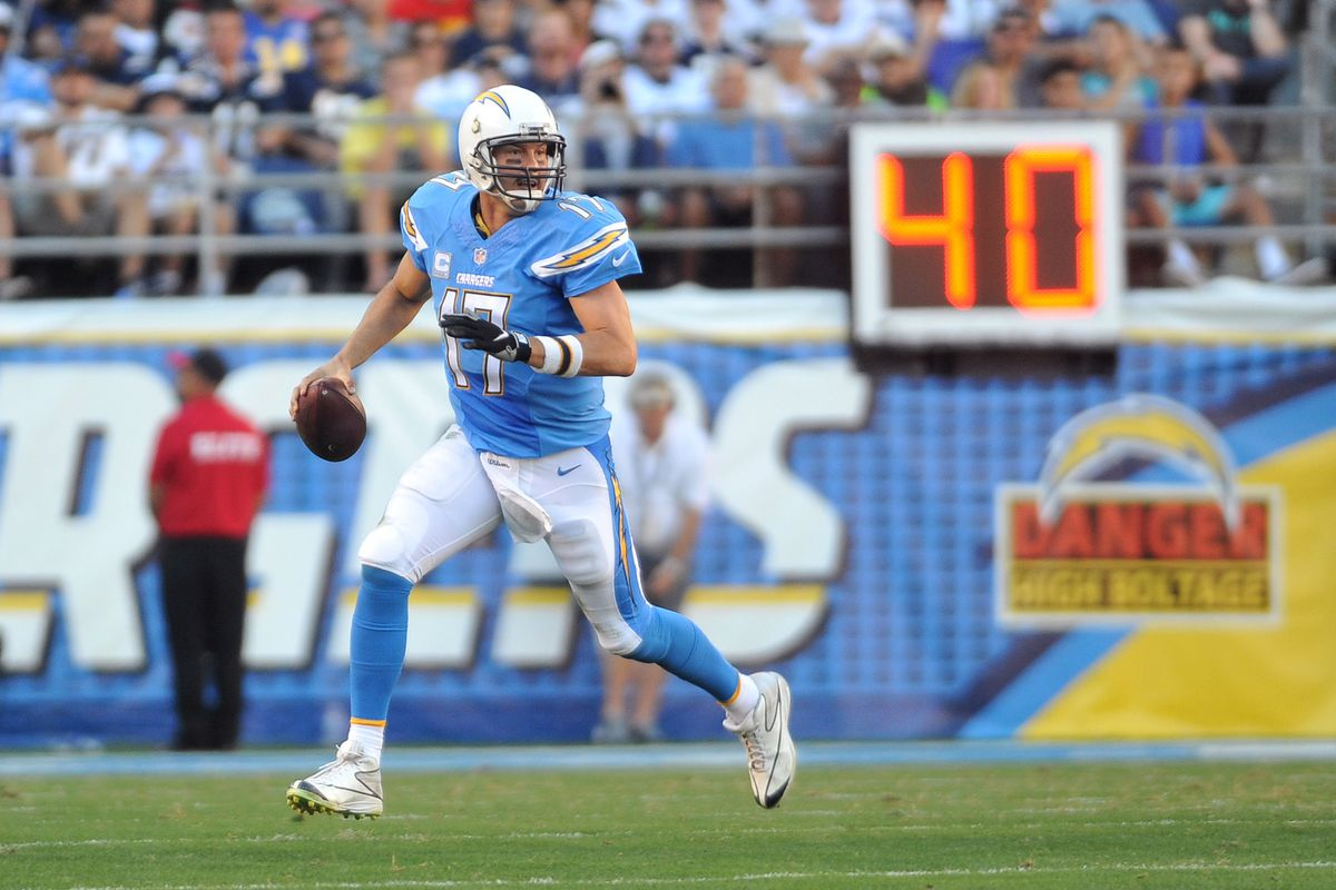 37b69f0ef An early look at the San Diego Chargers