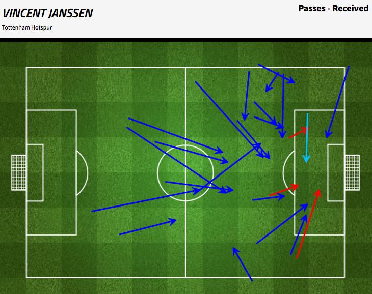 janssen-passes-received-cska