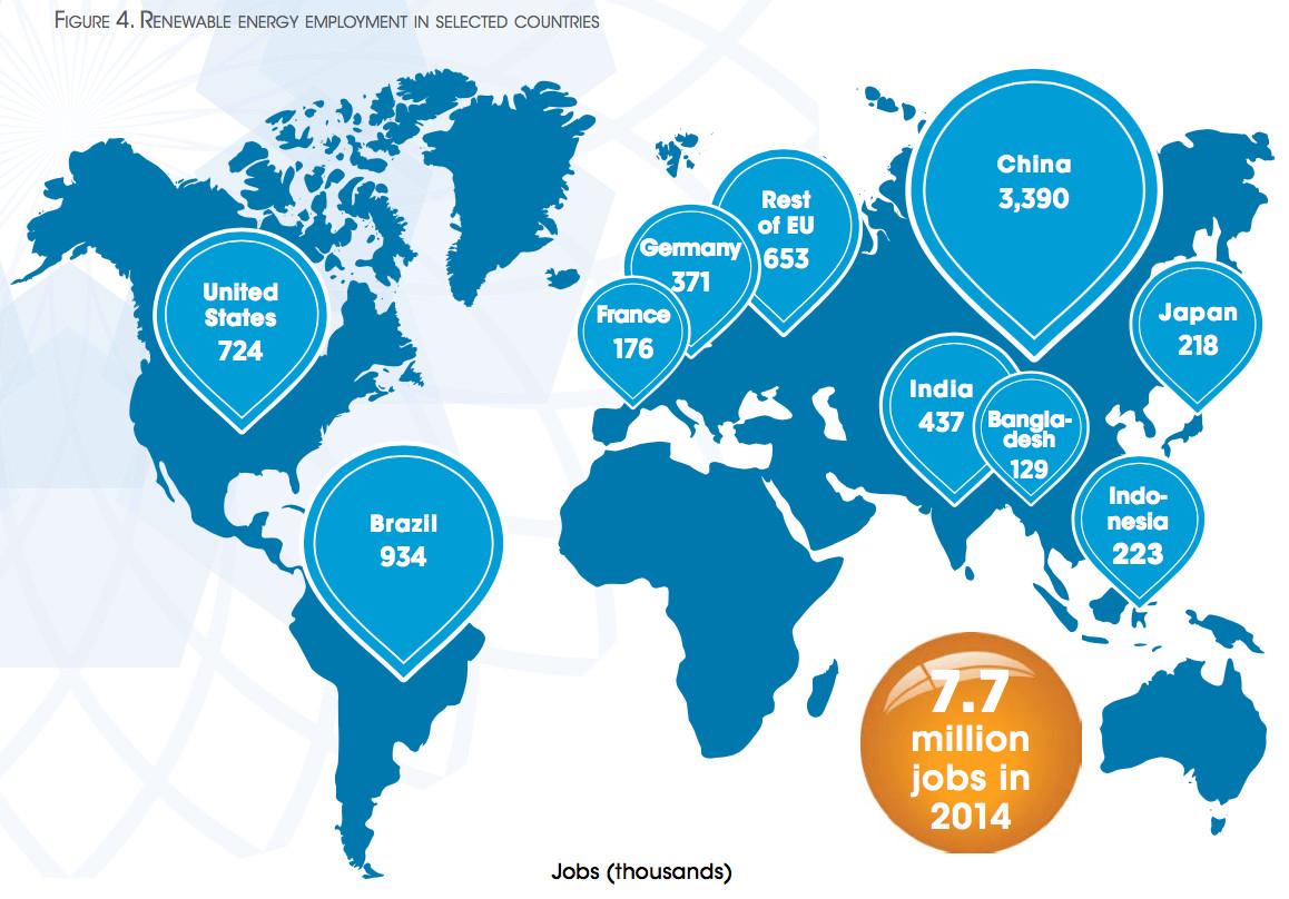 renewable energy jobs worldwide