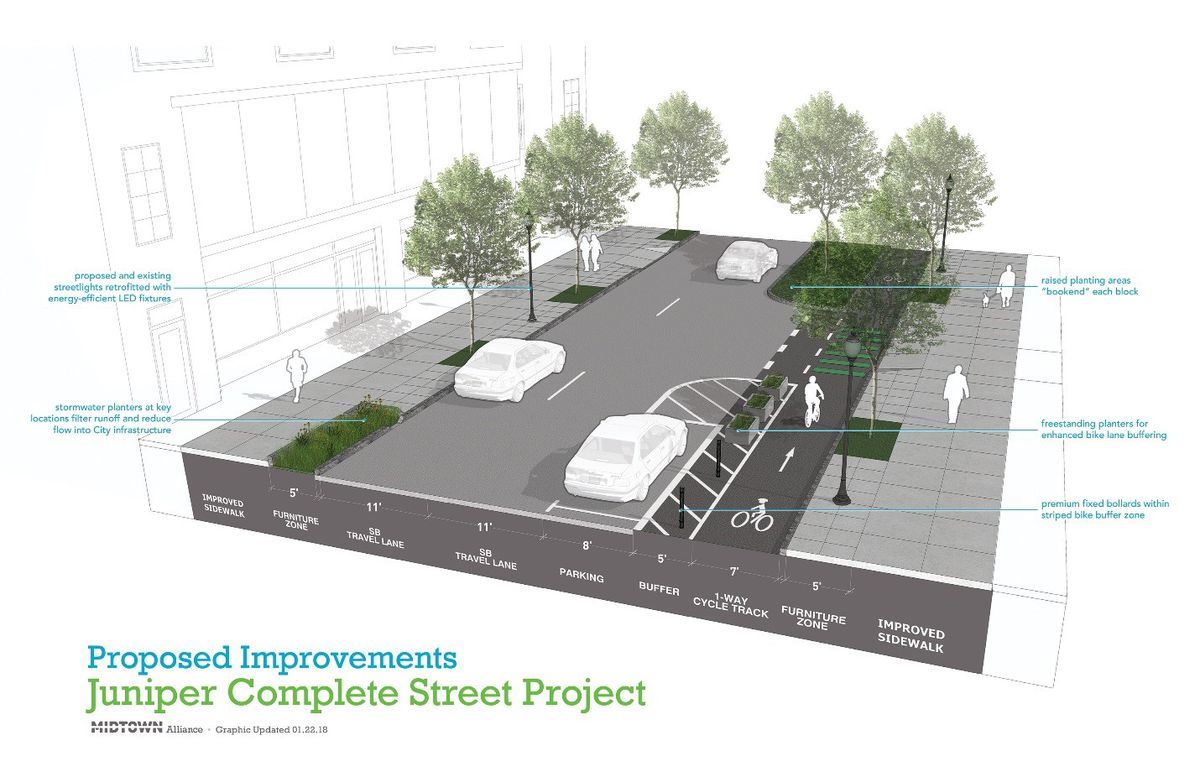 A graphic showing complete streets and bike lanes implemented on an Atlanta street.