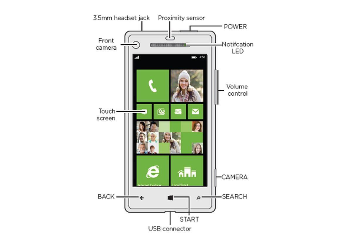 HTC Accord Schematic FOOTBALL