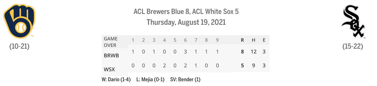 Brewers/Sox linescore