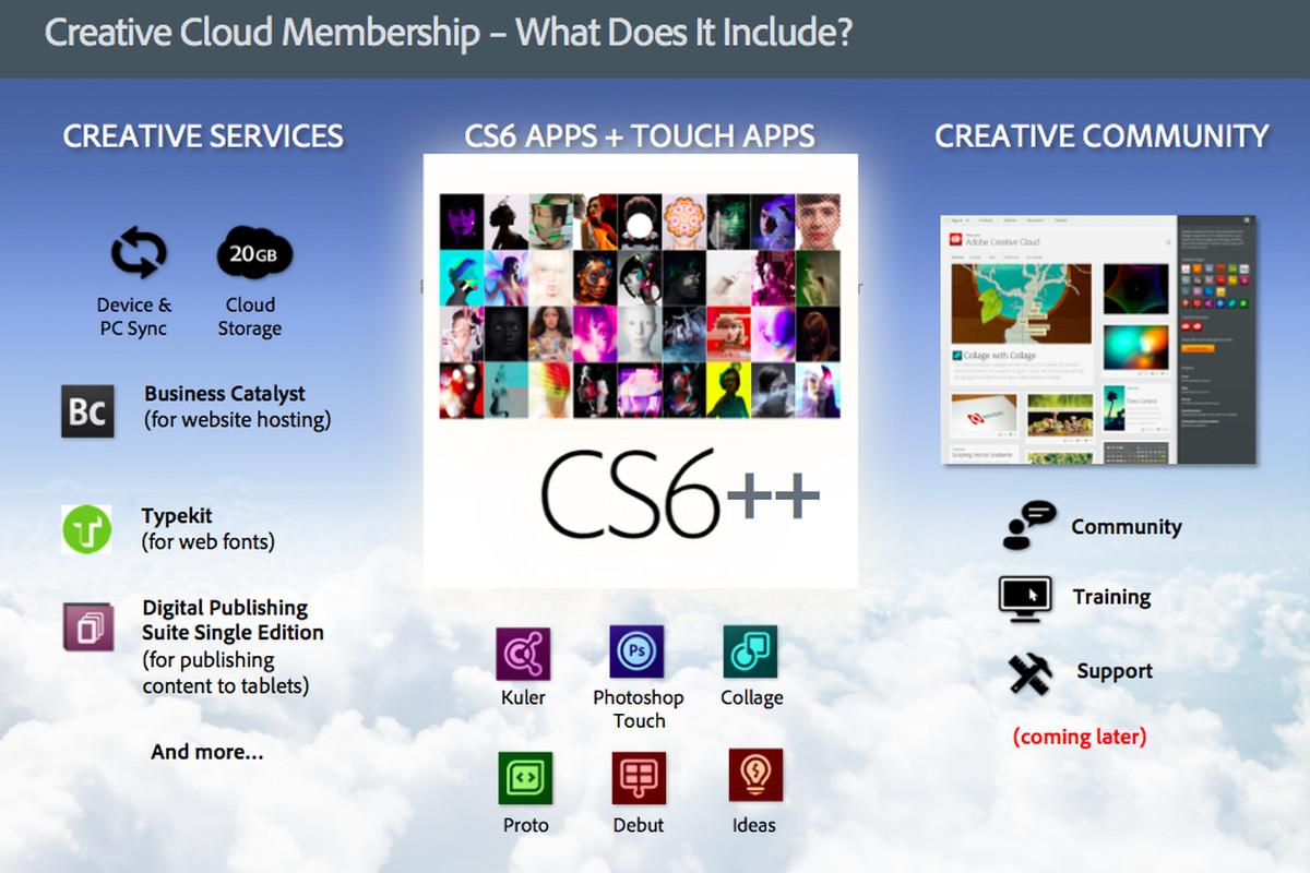 Adobe Creative Cloud now available for $49 99 per month