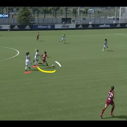 That's no matter for Angelica Soffia, who gives Rosucci the brush and runs onto Juve's backline, that's now caught flat against Soffia's creativity.