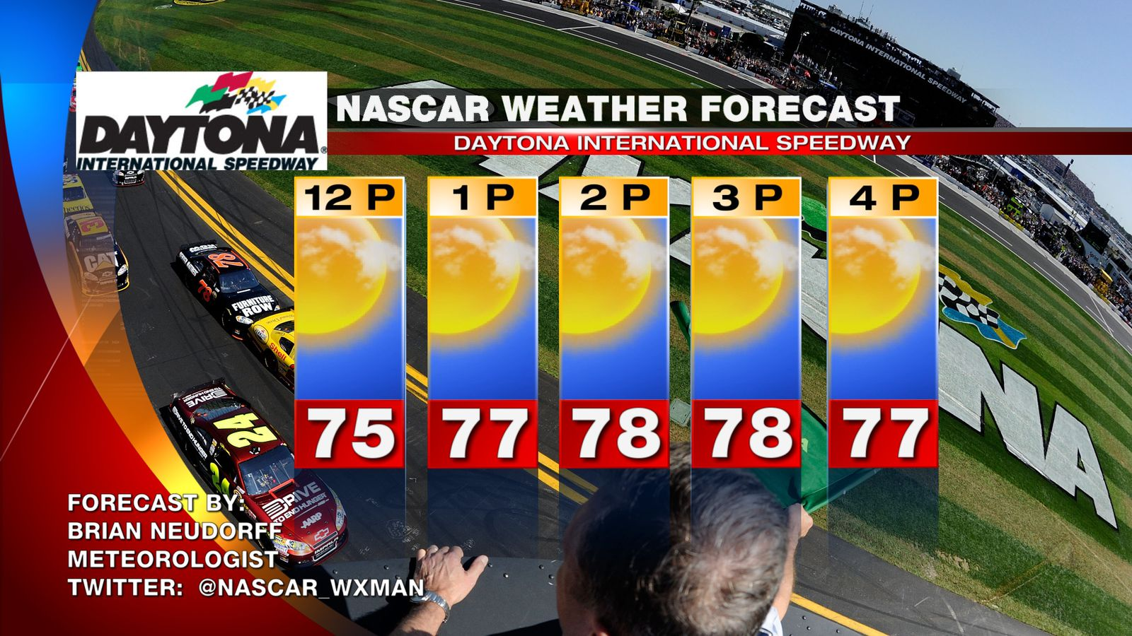 2015 daytona 500 race day weather forecast  mostly dry day