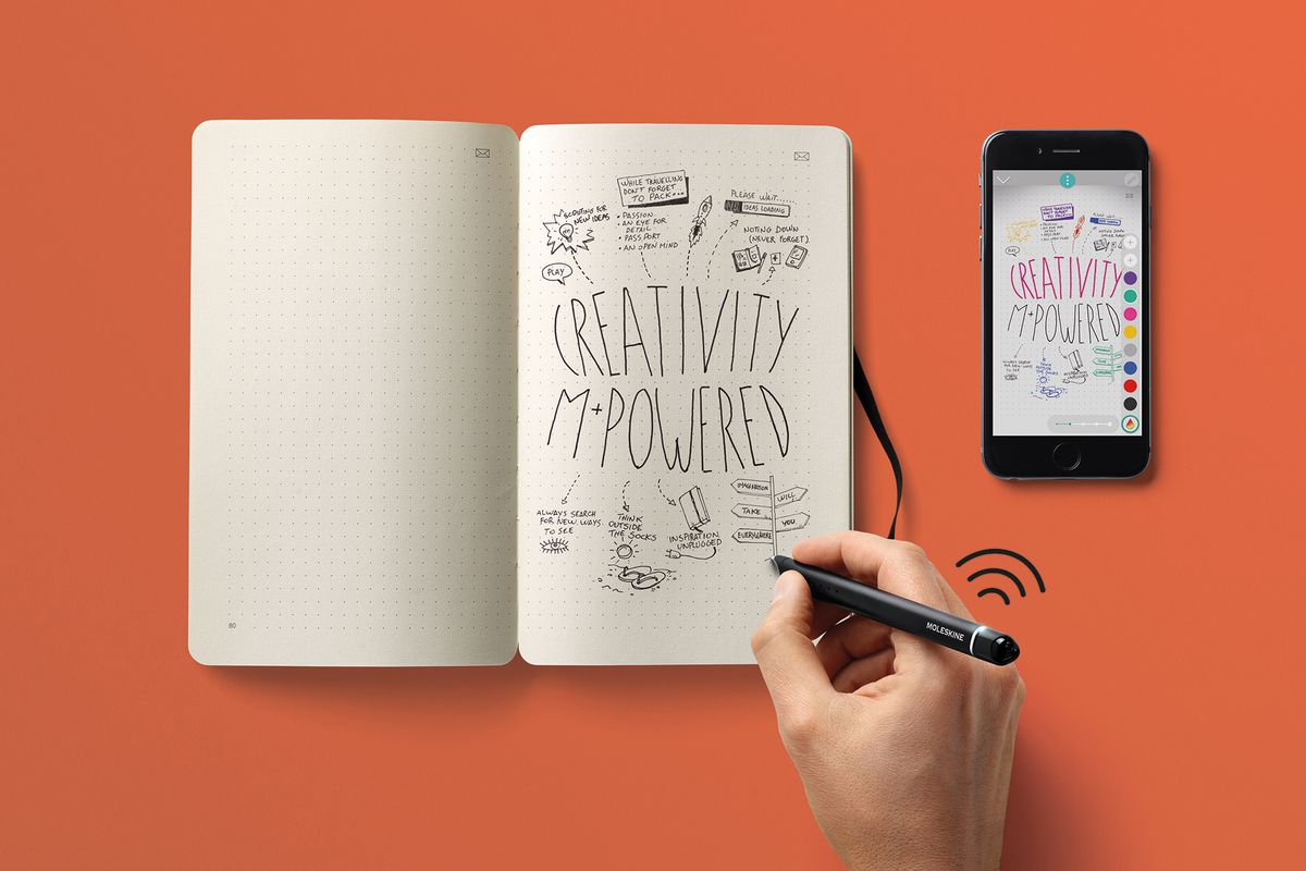 Smart Writing di Moleskine: ecco come funziona