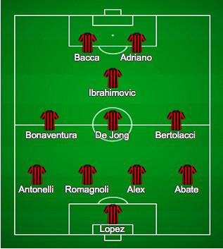 Milan XI
