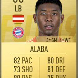 David Alaba in FIFA 2019
