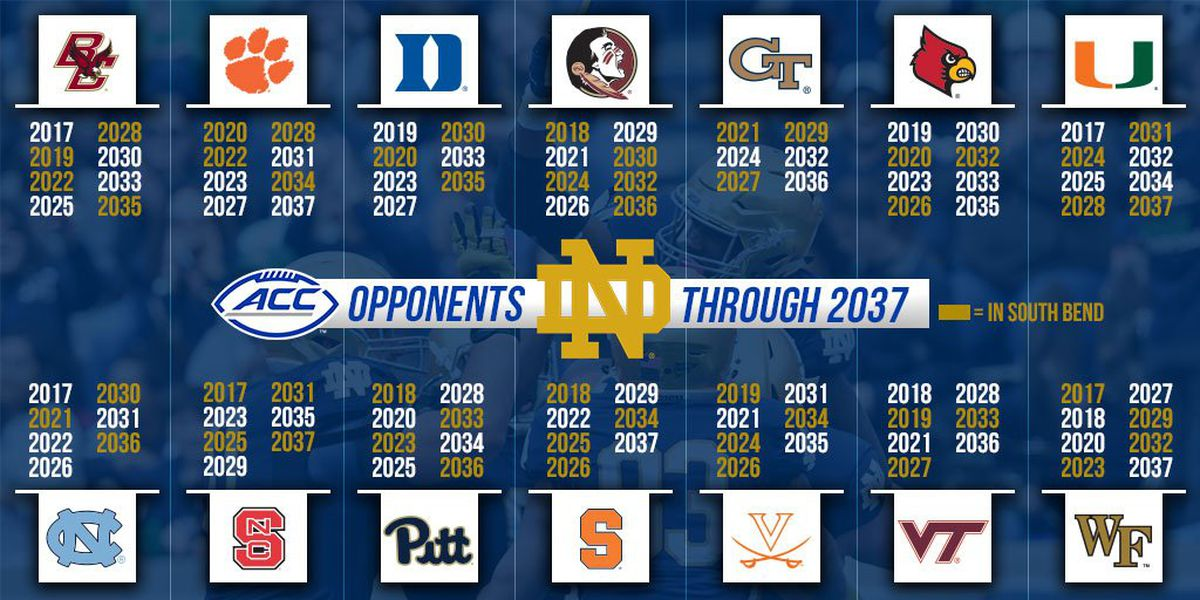 Notre Dame Football: ACC & ND Announce Their Schedule ...