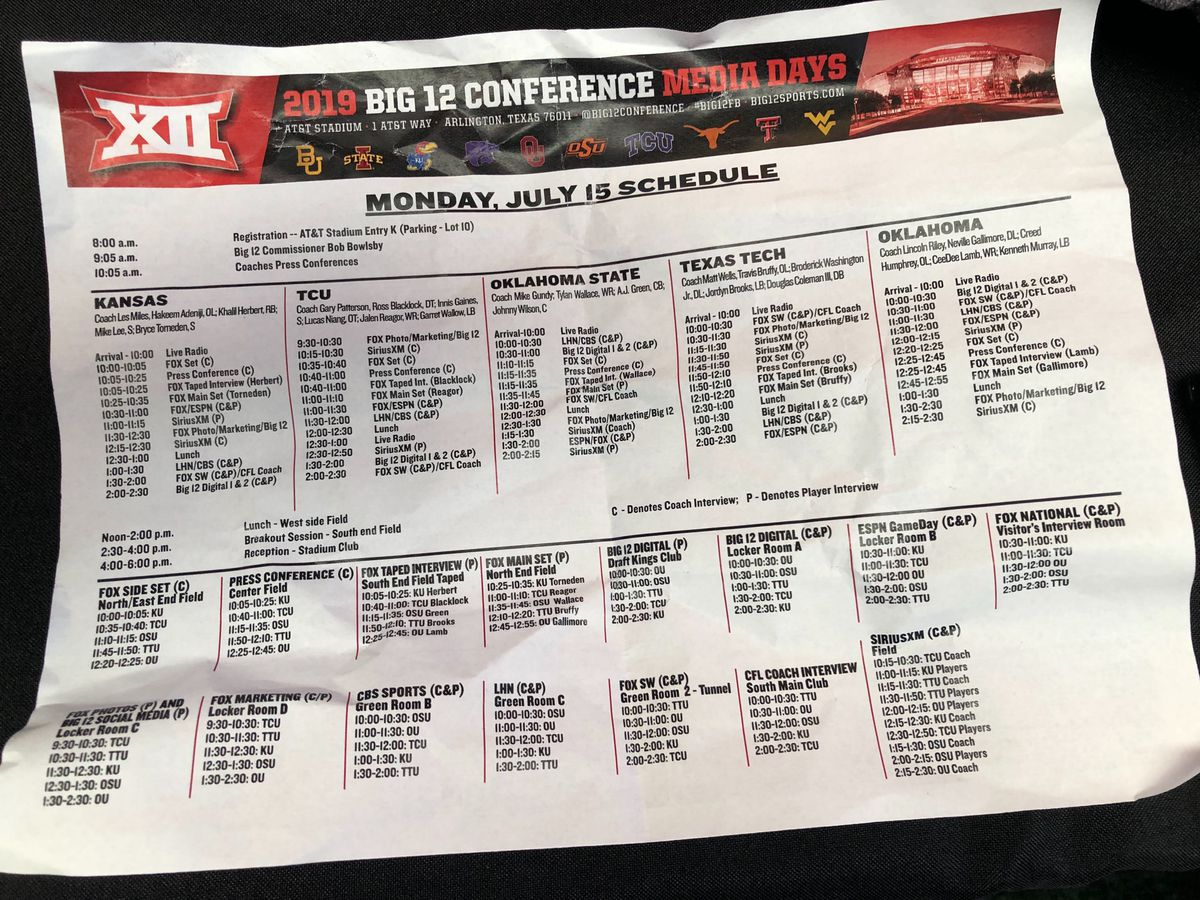 Big 12 Media Days open thread - Burnt Orange Nation
