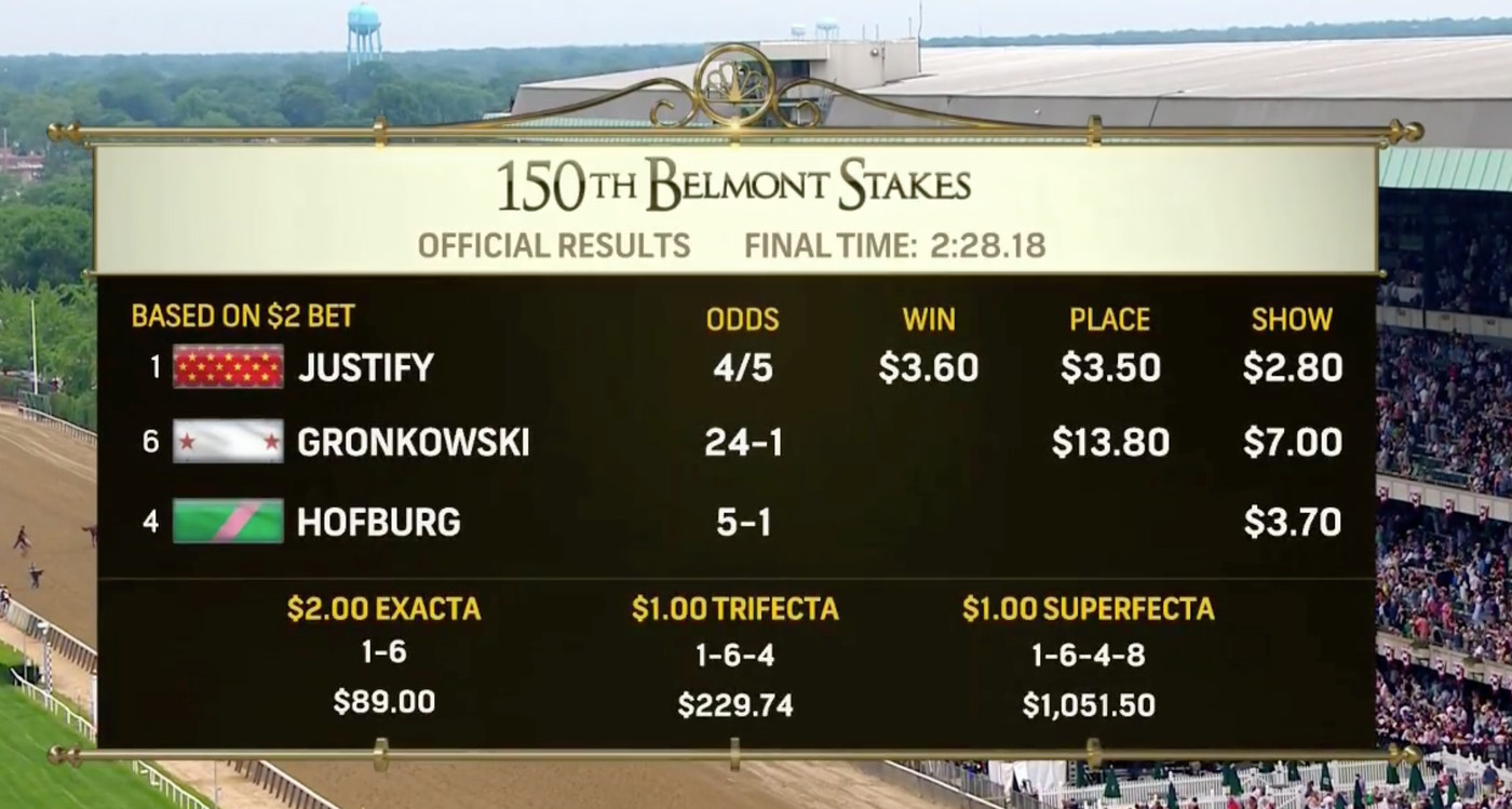 super bowl 2021 betting results belmont