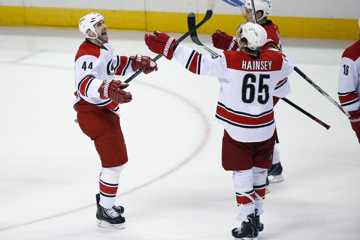 The Canes are thrilled to prepare for the new season