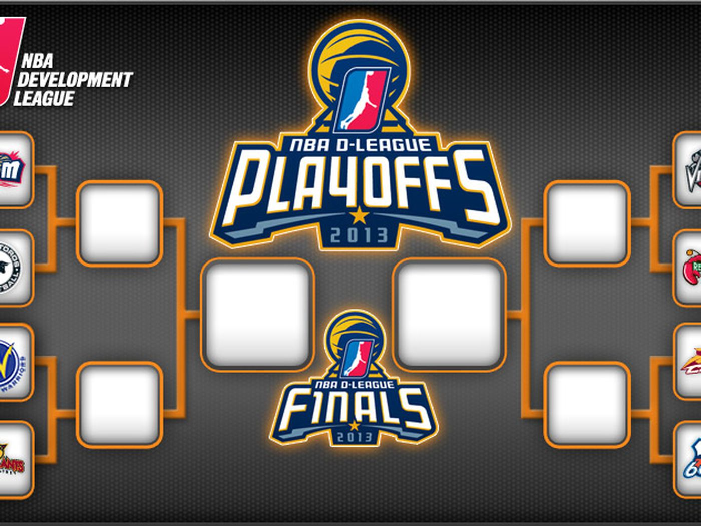 Final Four Nba D League Playoff Teams Epitomize The Nbadl S Current Role Ridiculous Upside