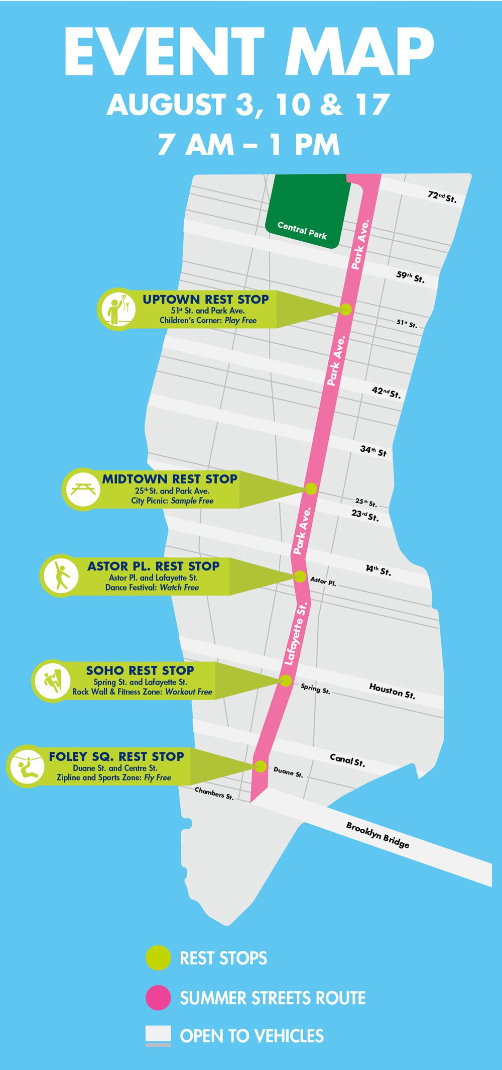 A map of the route for Summer Streets, showing street closures and rest stops from the Brooklyn Bridge to the Upper East Side.